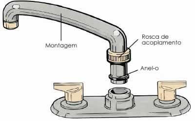reparar torneiras
